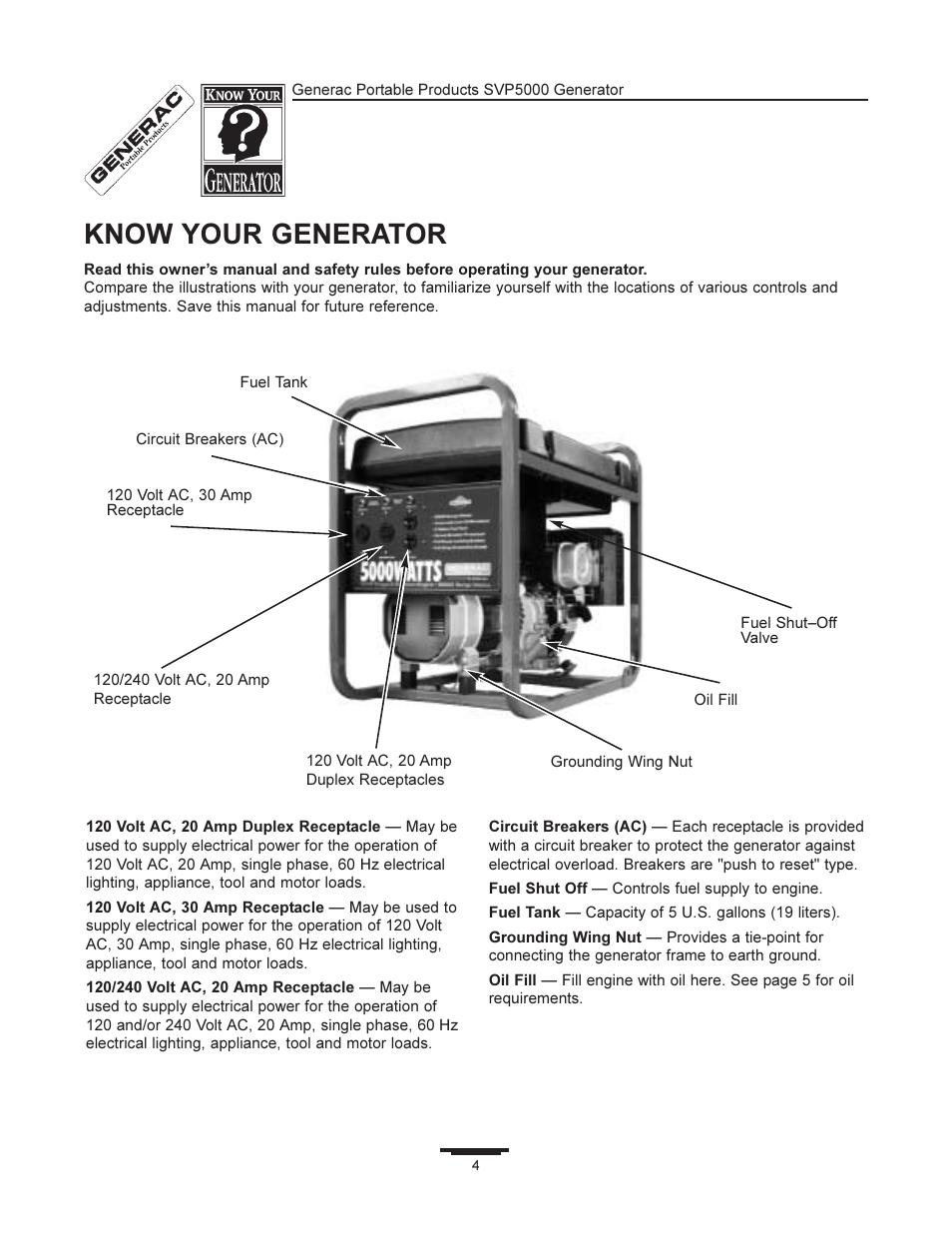 20 amp 240 volt appliance circuit