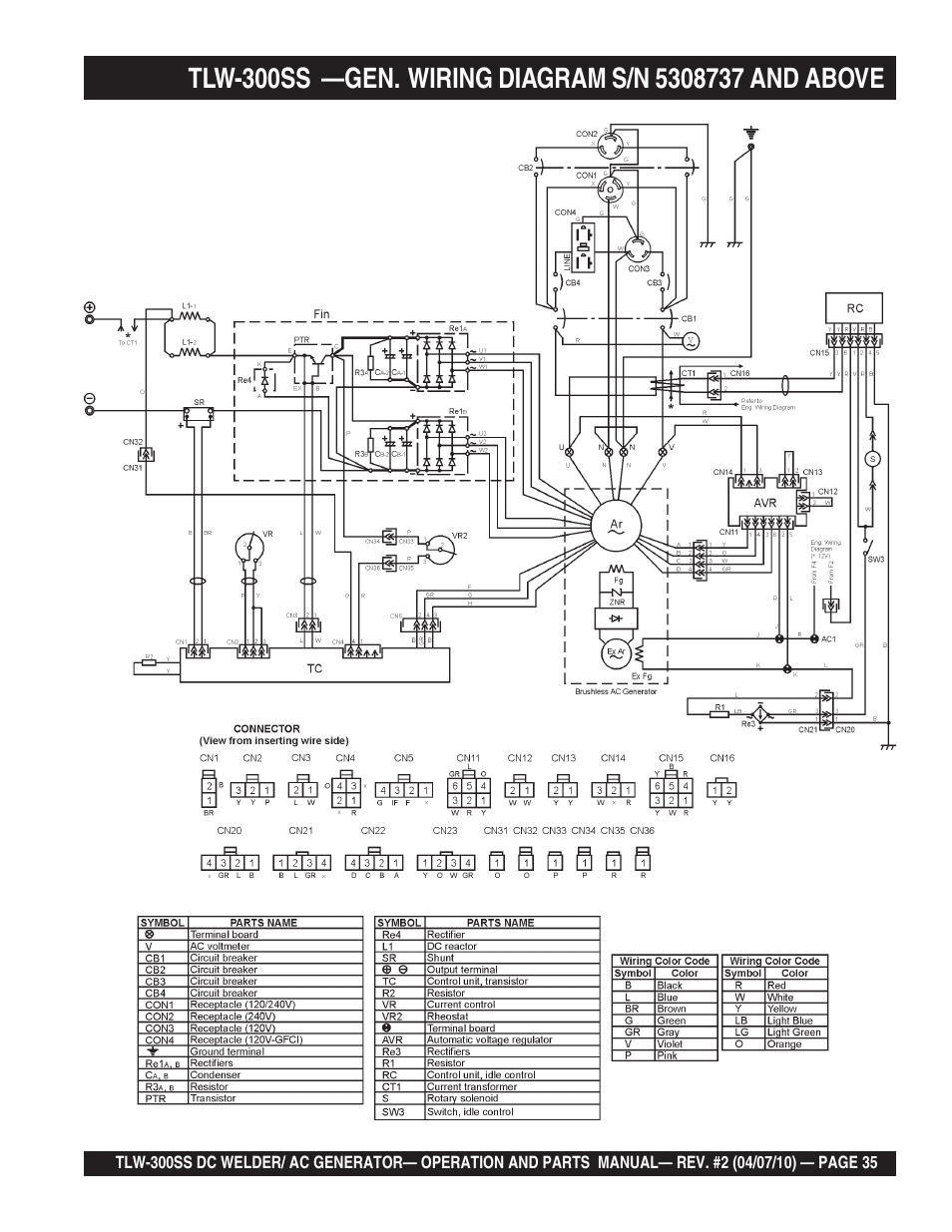 Senville Wiring Diagram Auto Electrical Split Ac Pioneer Mini