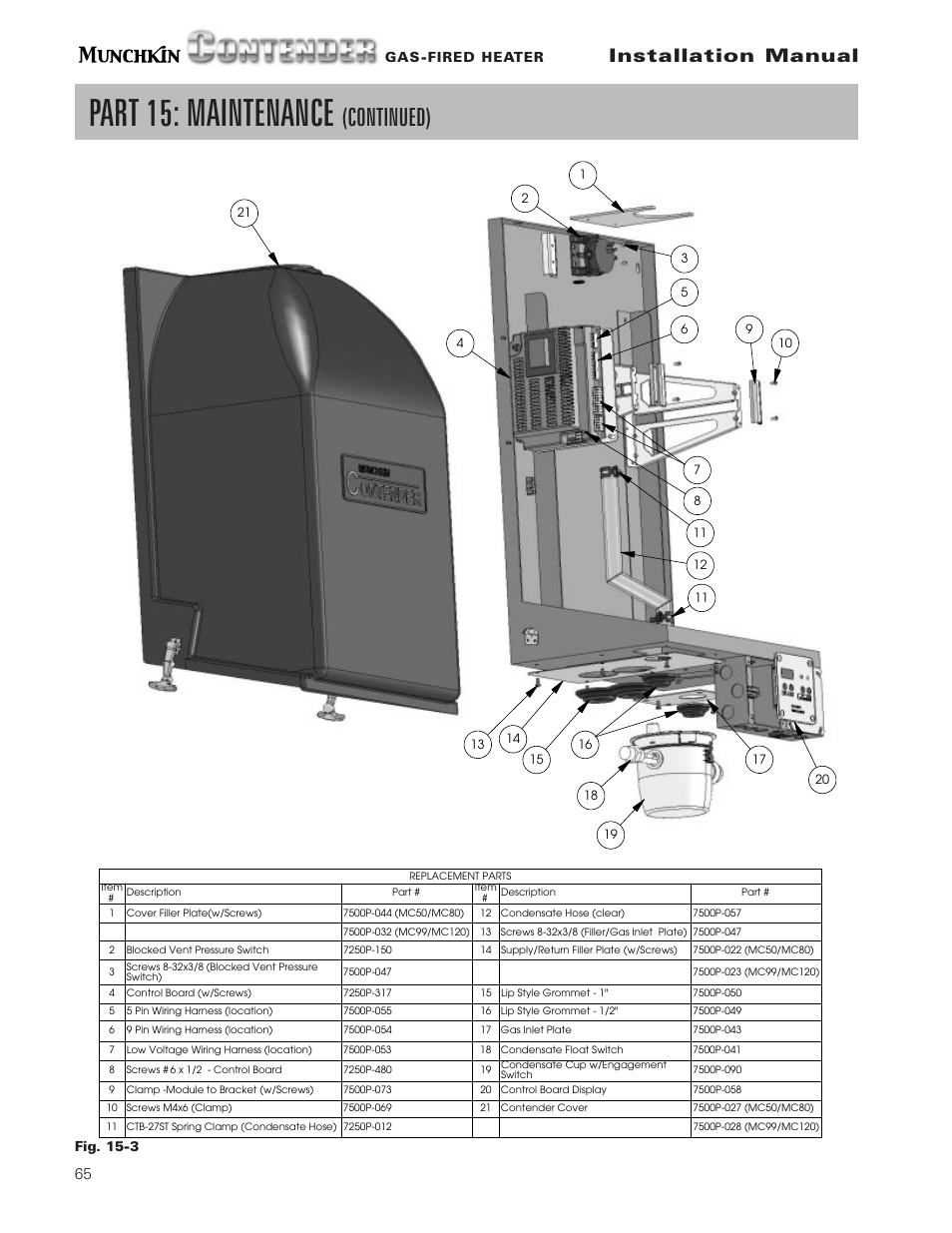 Part 15 Maintenance Continued Installation Manual