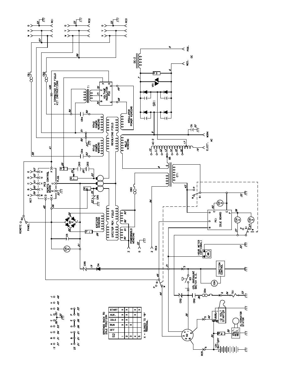 cisco diagram legend
