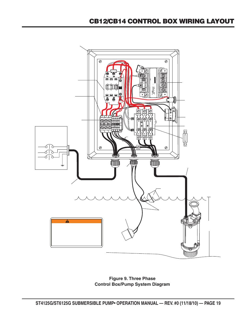 wiring pump float controls lift station