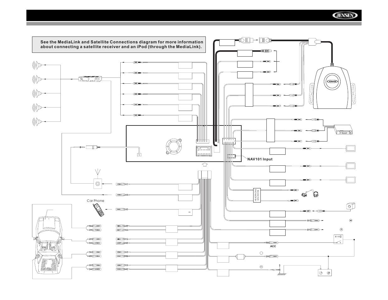 jensen vm9313 wiring diagram