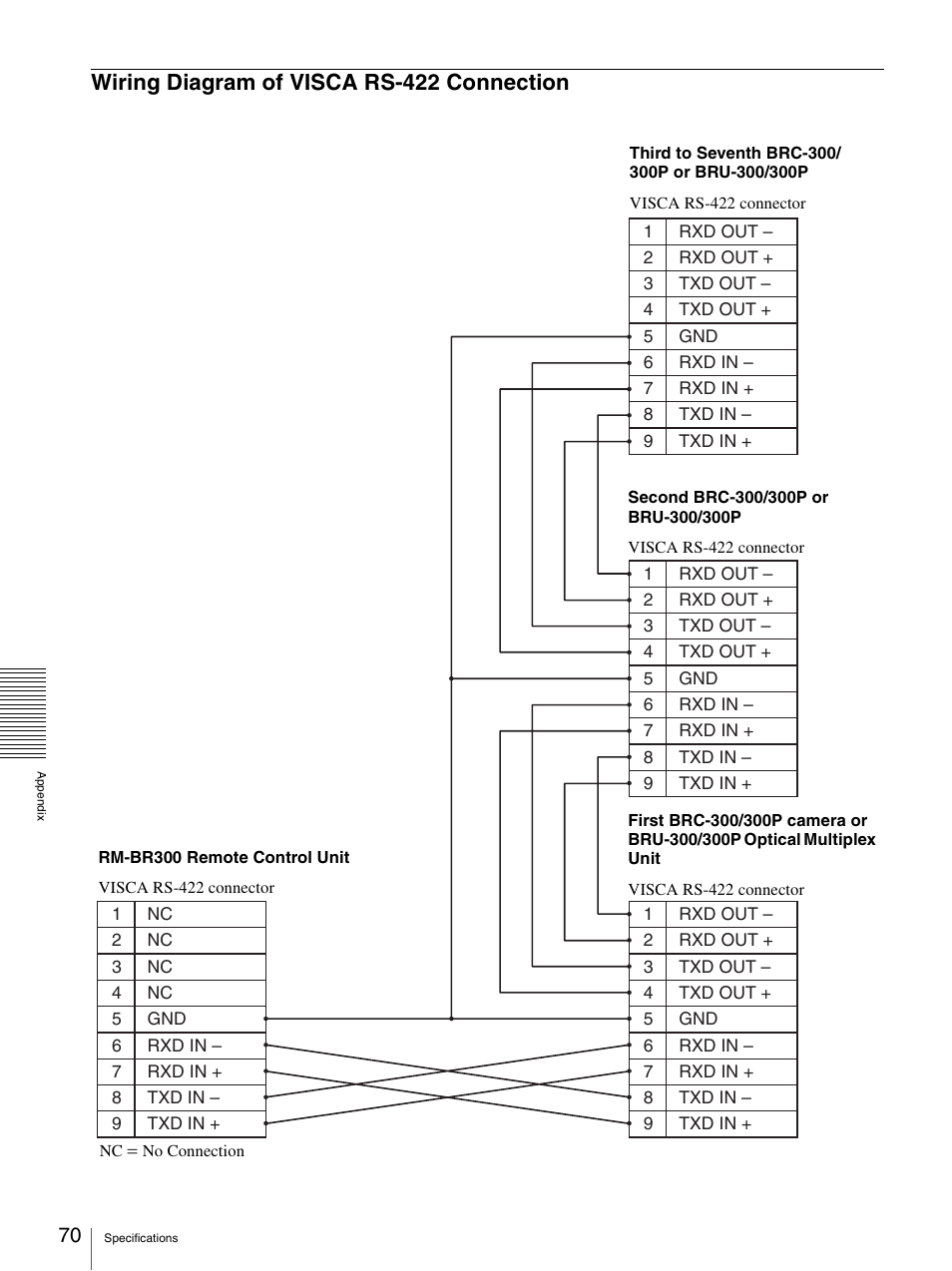 rs485 wiring examples