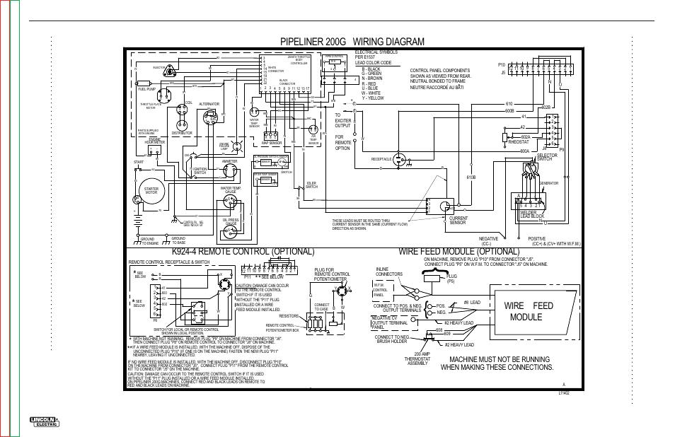 84 magna wiring diagram