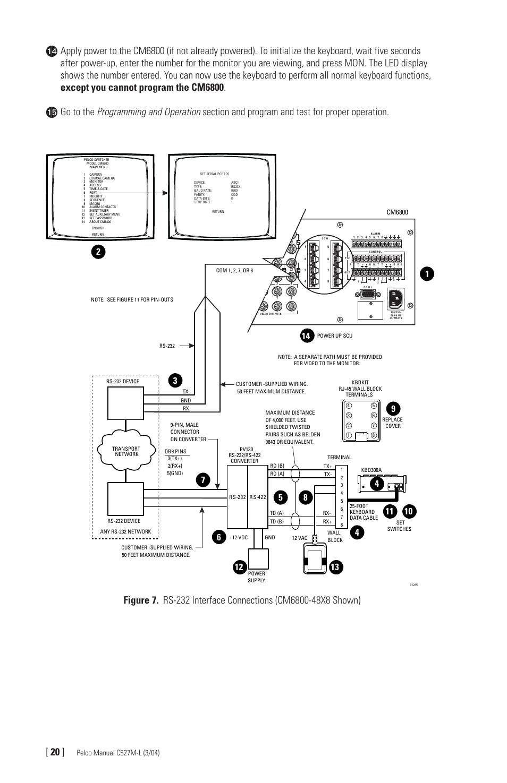 pelco keyboard wiring diagram