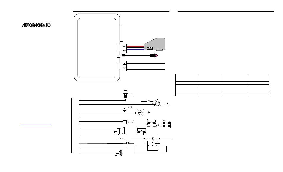 2002 tacoma alarm wiring diagram