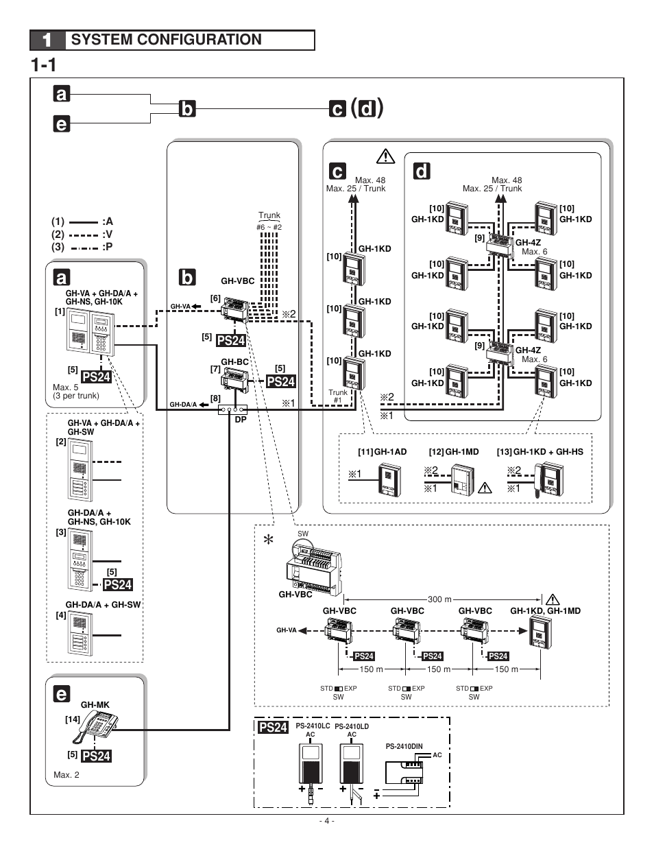 apartment intercom wiring diagram gt
