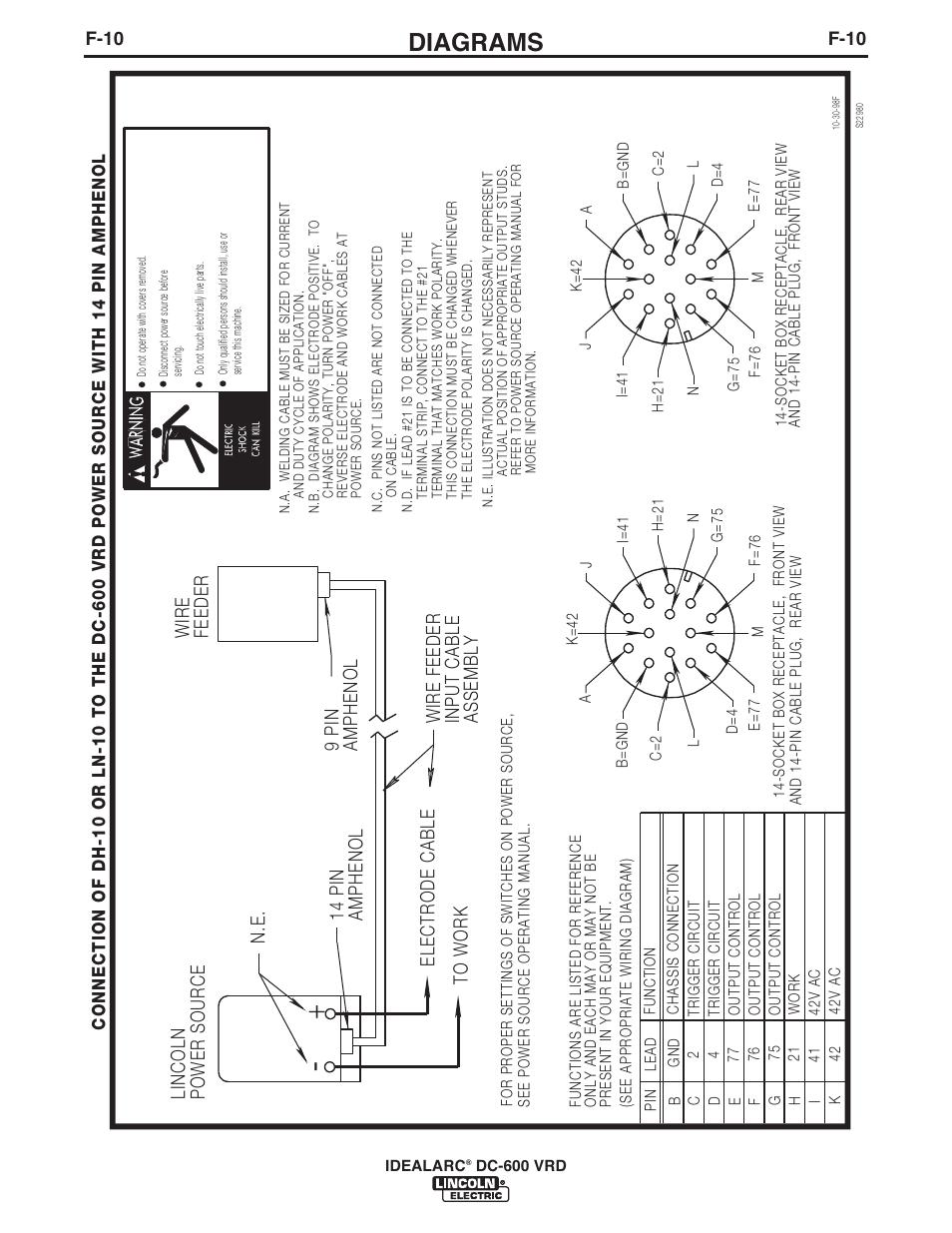 amphenol wiring diagram