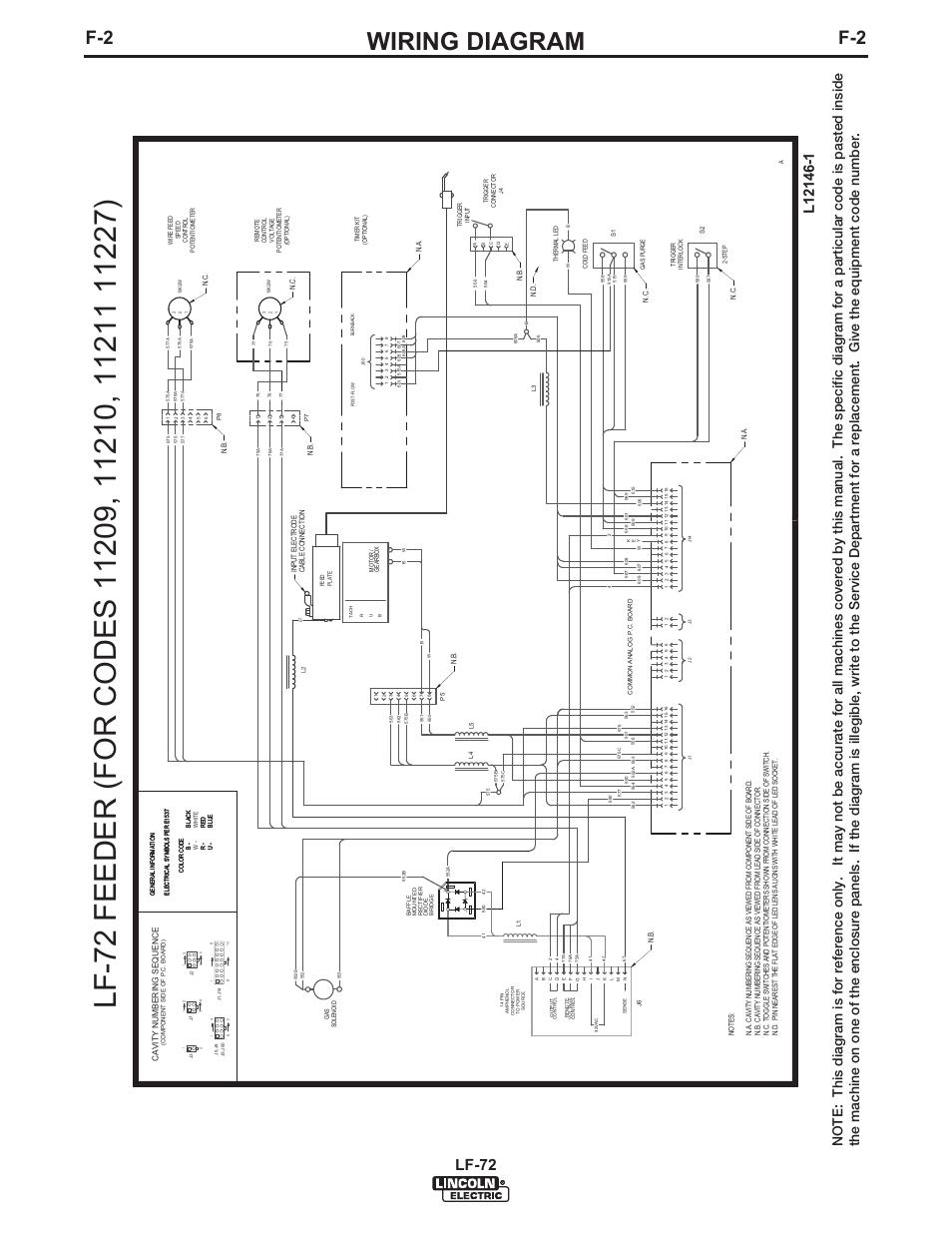 lincoln ln7 wire feeder diagram