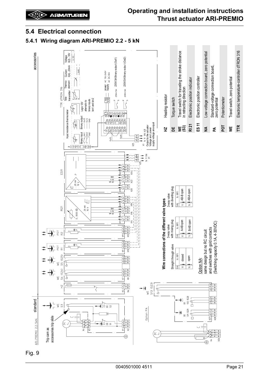 water irrigation wiring diagrams