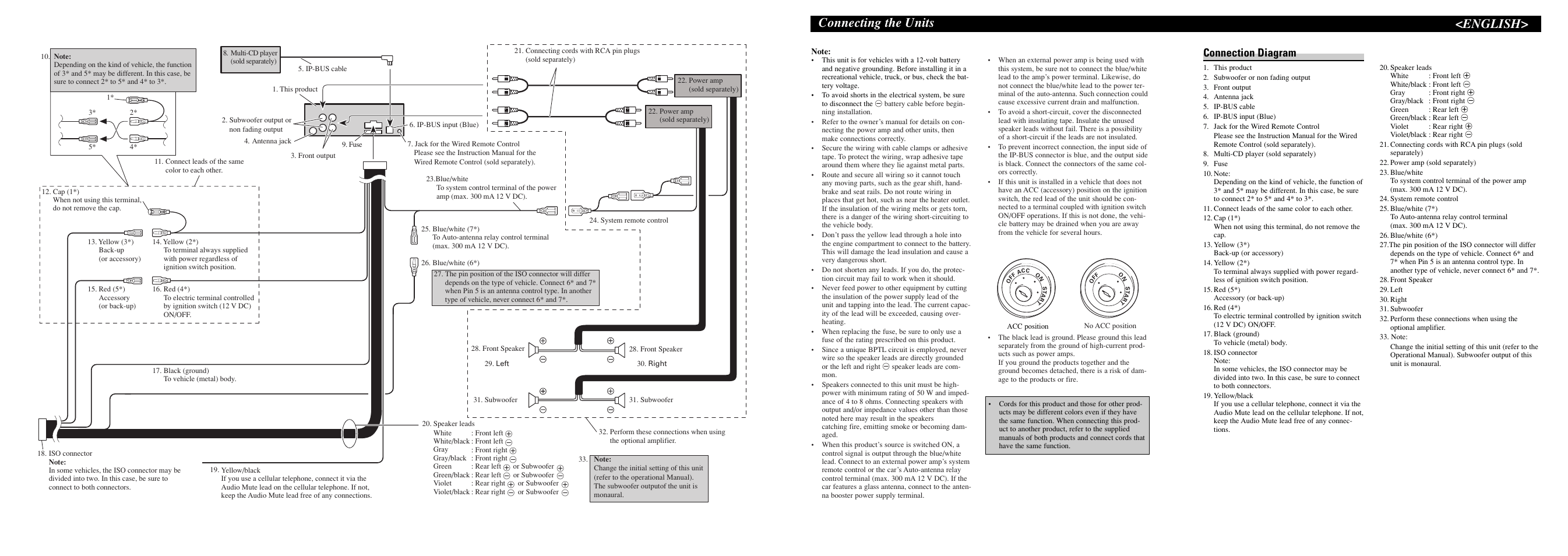 Wiring Diagram For Pioneer Deh P3700mp Auto Electrical Ipod Cable Clarion Head Unit P5800mp 34
