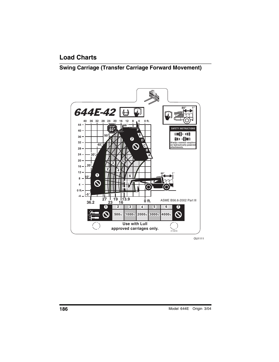 Murray 42544x8c Ignition Wiring Diagram