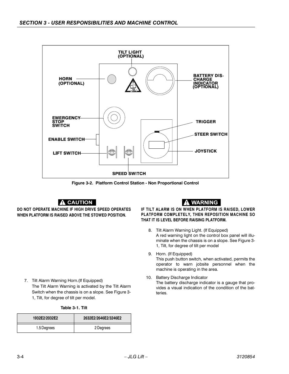 3246 Jlg Joystick Wiring Diagram Auto Electrical Control Light 1991 E 350