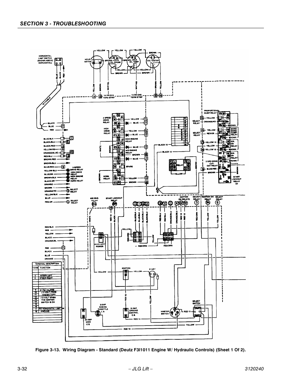 jlg 20am wiring diagram