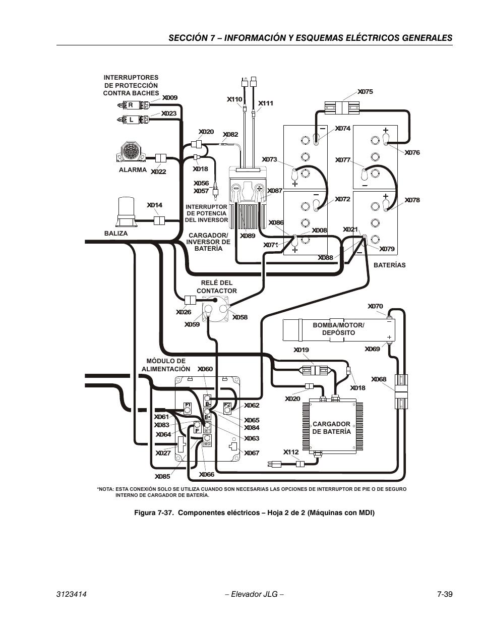 Jlg 3246 Wiring Diagram Auto Electrical Exelent 1930es Scissor Lift Vignette