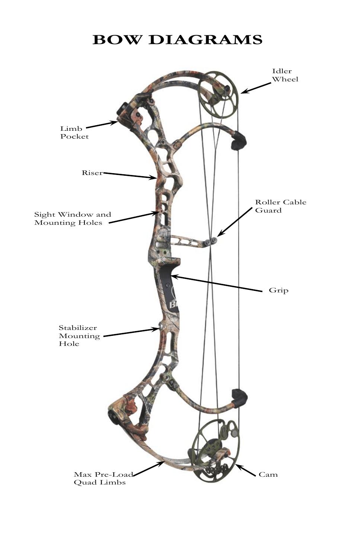 rtha chiller wiring diagram