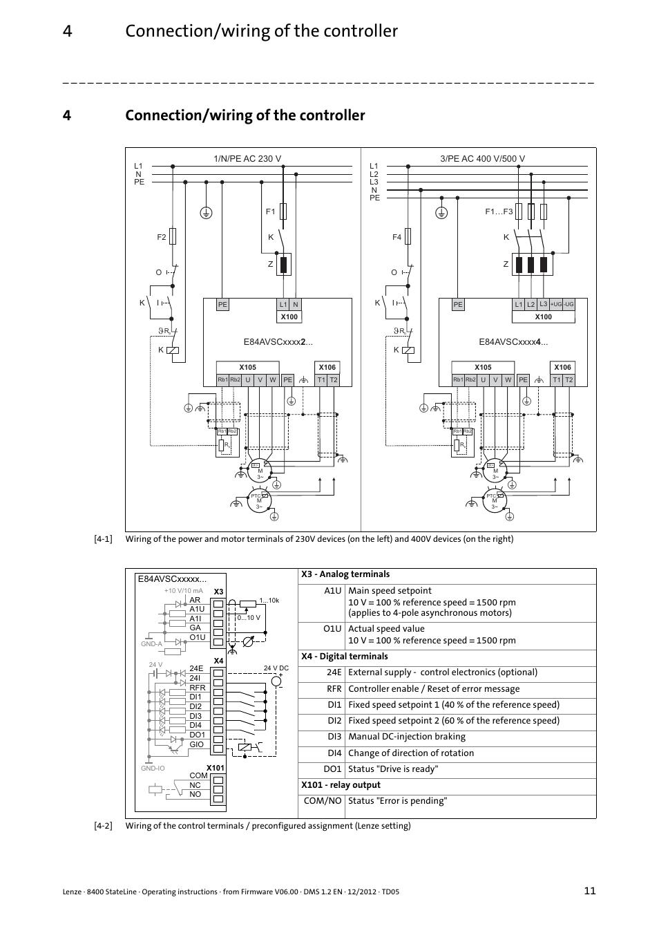 Brilliant Lenze Wiring Diagram Wiring Diagram Data Schema Wiring 101 Israstreekradiomeanderfmnl
