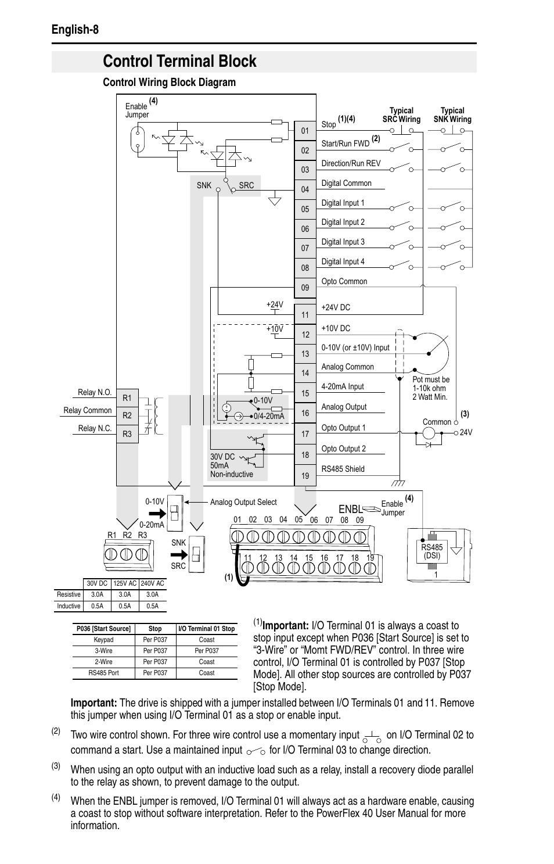 110 Block Wiring Diagram Control Terminal Block English 8 Control Wiring Block
