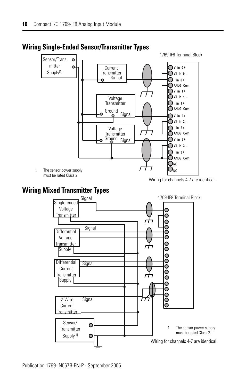1769 if8 wiring