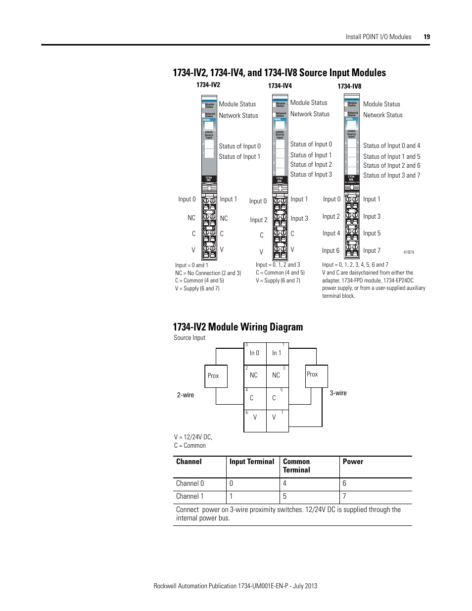 point i o wiring diagram