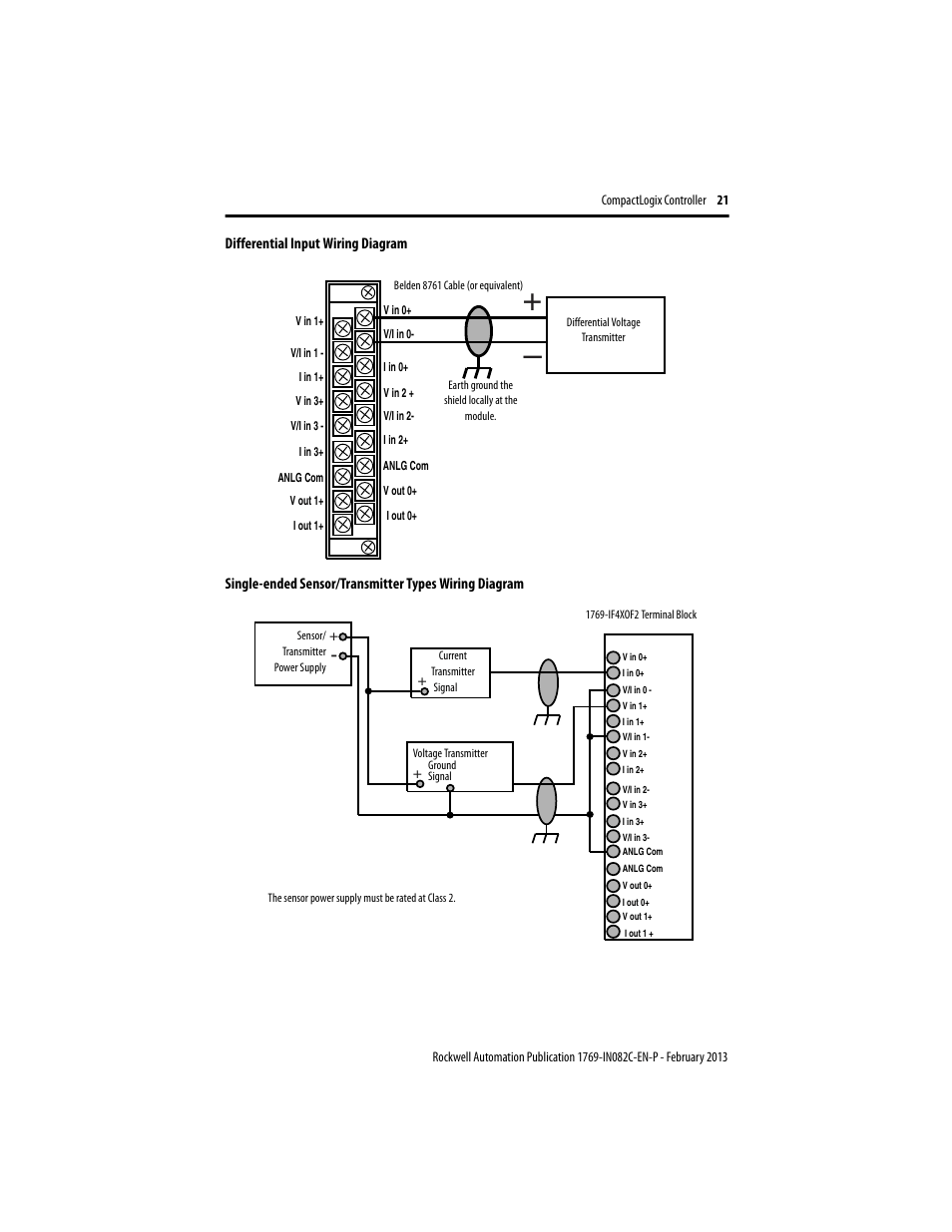 1769 If4 Wiring Diagram Color Standards U2022 Auto 1734 Ow4 If4xof2 Internet Of Things Diagrams