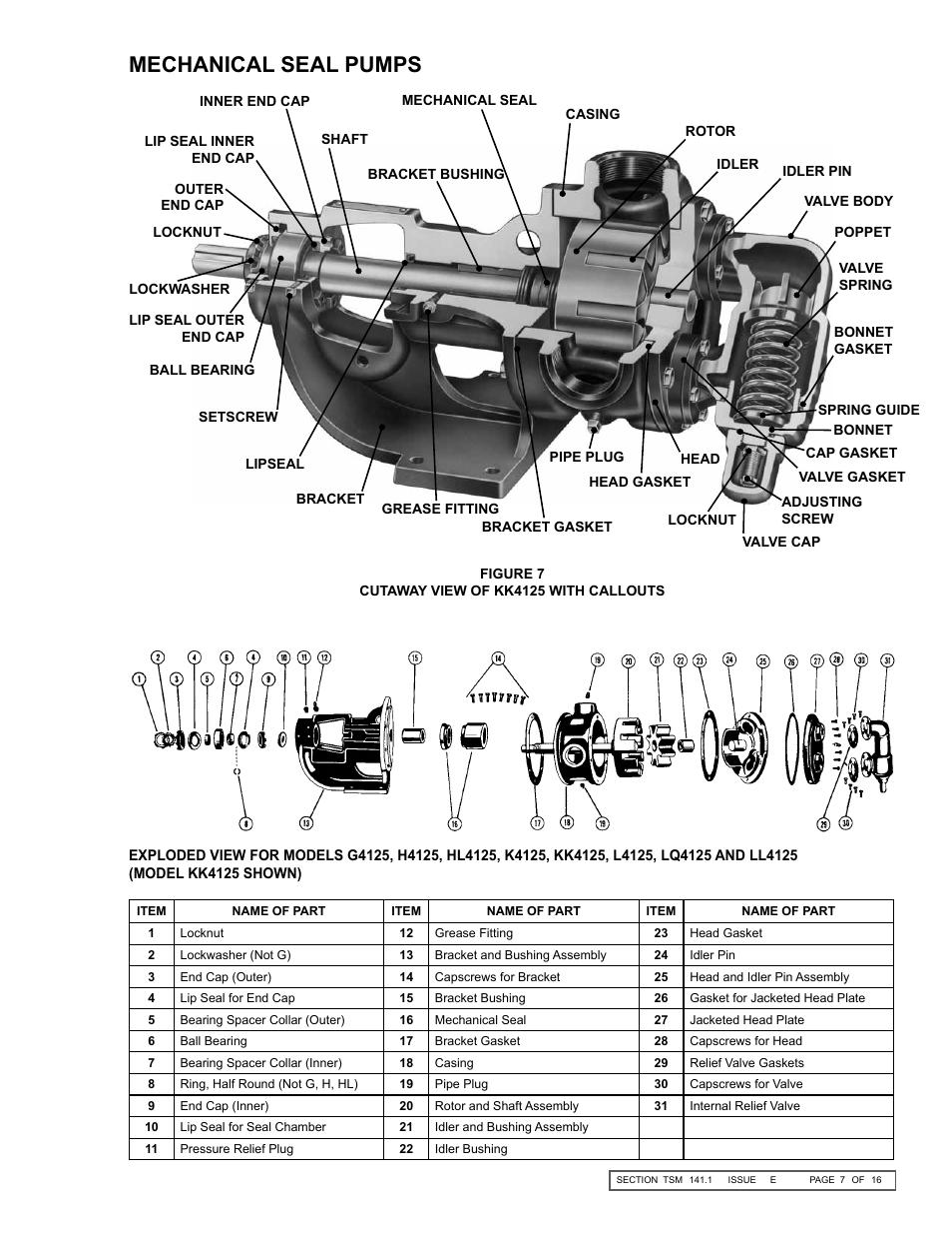 lace dissonant aggressor wiring diagram