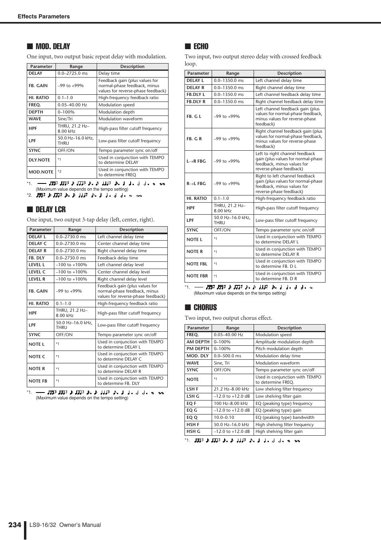 yamaha ls9 schematics