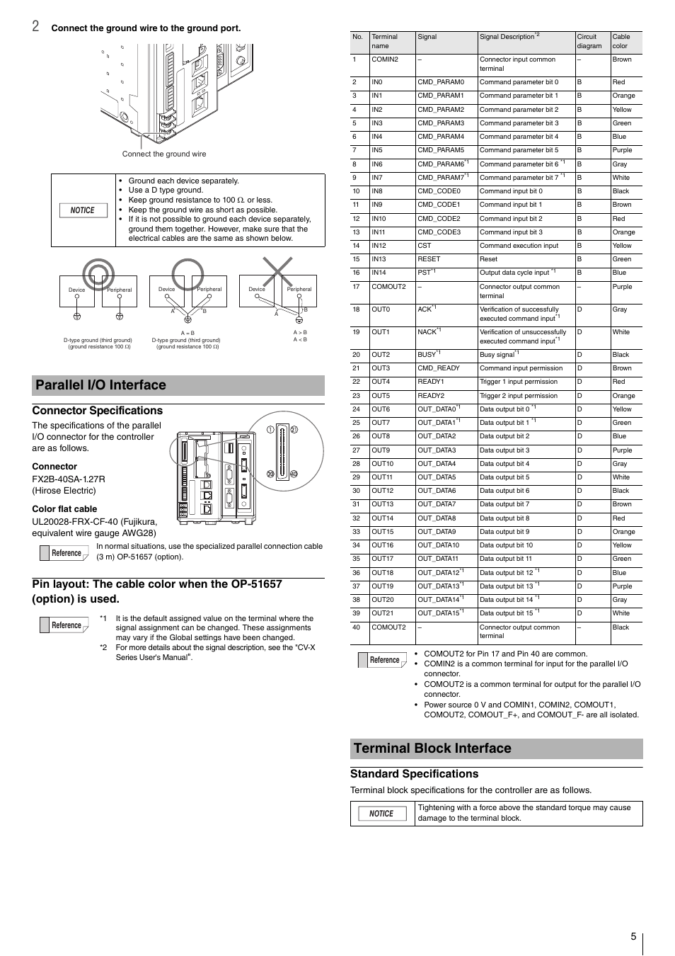 6 Connector Wiring Diagram Parallel I O Interface Connector Specifications Terminal