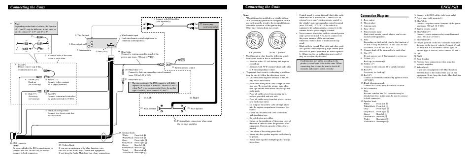 pioneer deh 3900mp wiring diagram