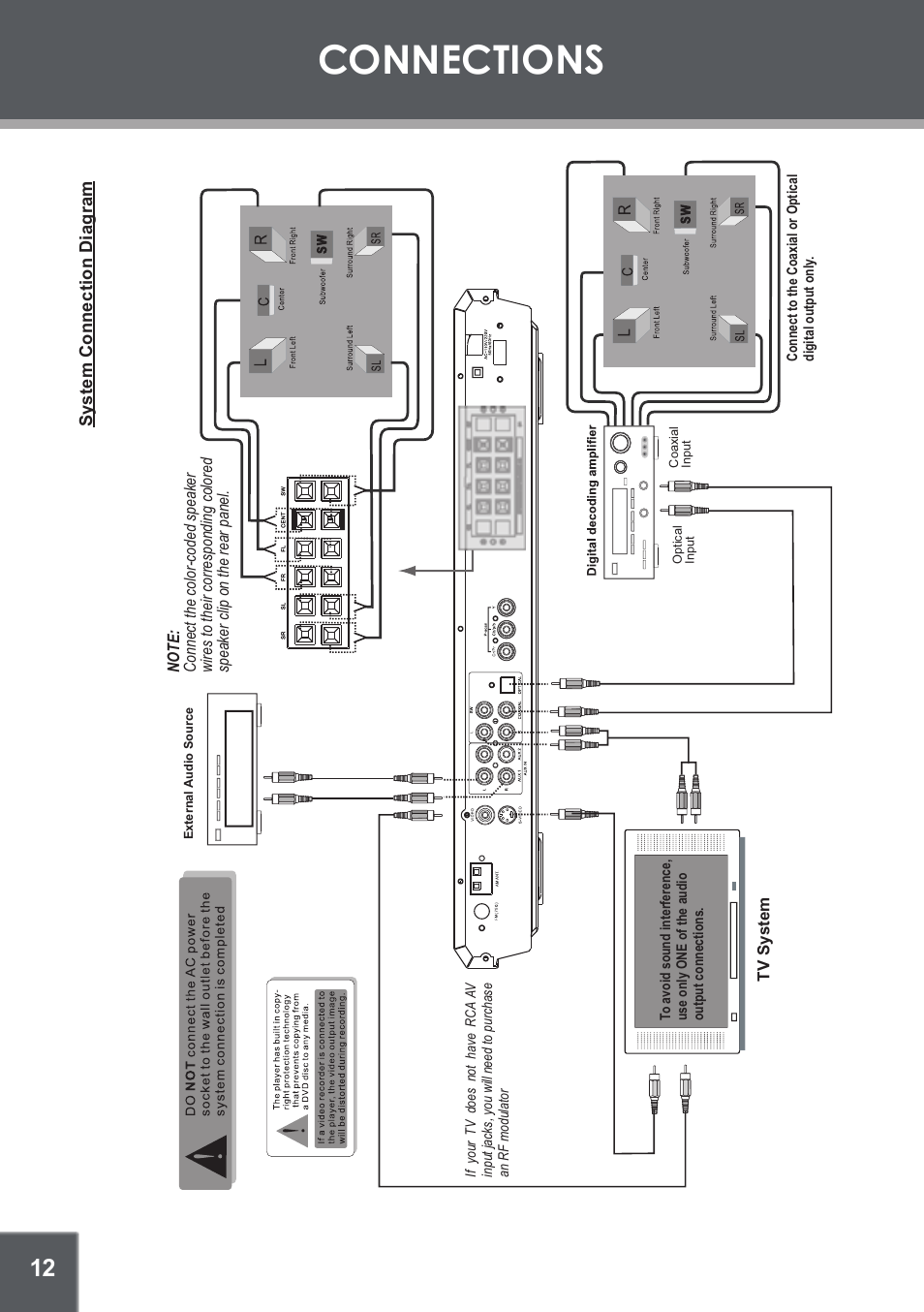samsung tv audio diagram