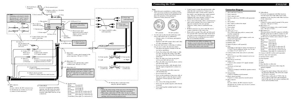 pioneer deh x6500bt wiring diagram free picture