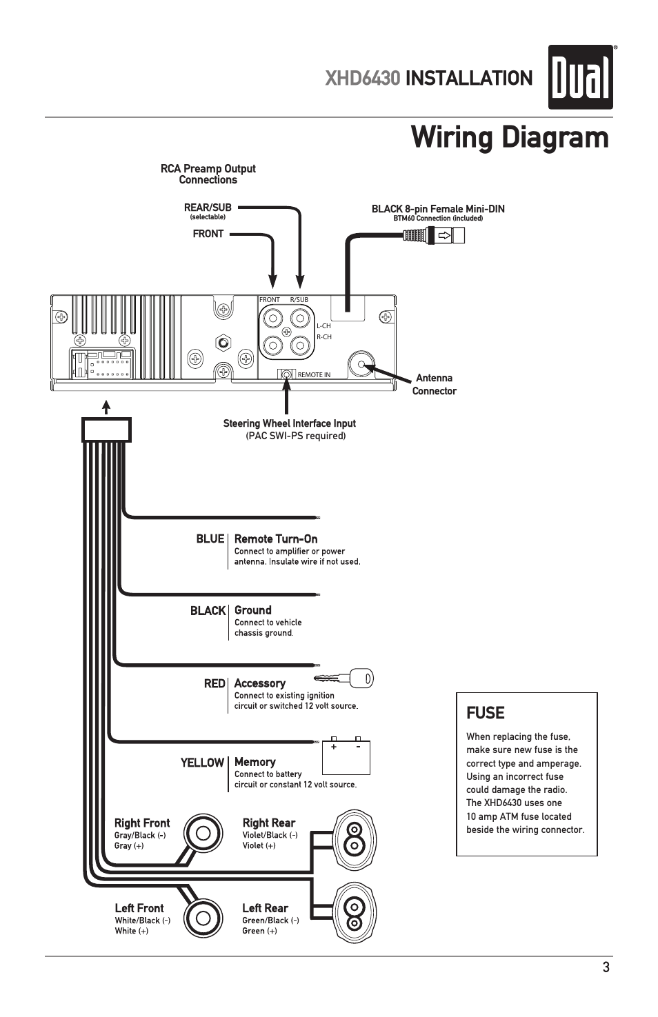 aheadset install diagram