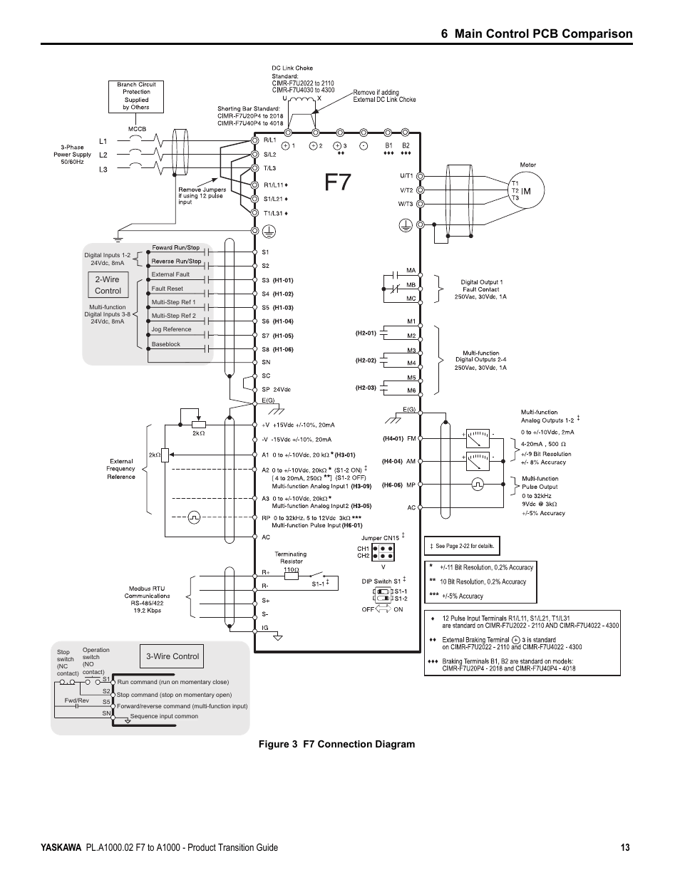 yaskawa varispeed f7 wiring diagram