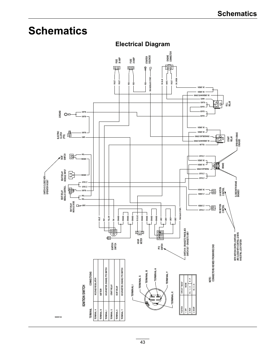 exmark ignition switch wiring diagram