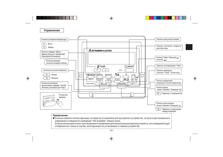mitsubishi par 21maa ledningsdiagram