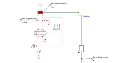 Hydraulic Press with Regenerative Circuit \u2013 Multibody, Multi-Domain