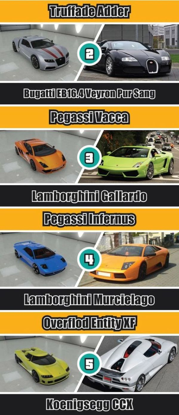 Cheval Fugitive in addition Index together with Best Sports Cars Gta 5 Online Gta V Car Pic 15 further 50 Autos Del Gta V Que Existen En La Vida Real moreover Rare car spawn location here ive found 3. on coil voltic real