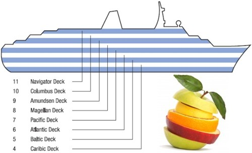 ms Marco Polo Deck Plans