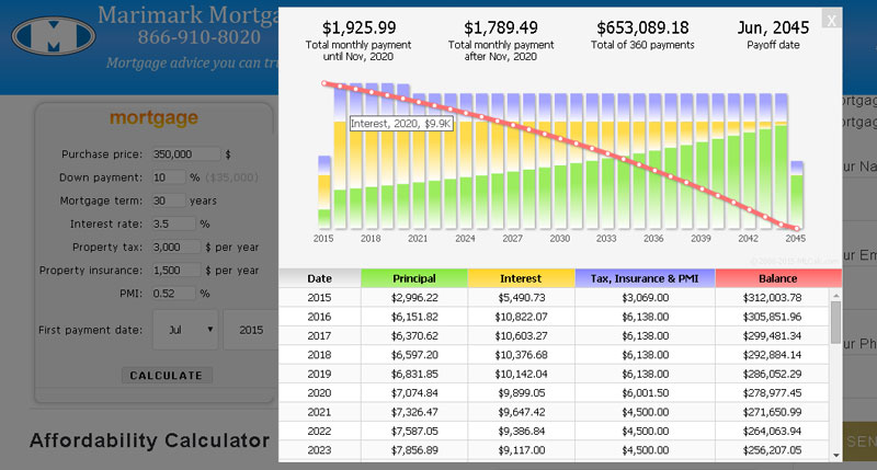 Understand Your Mortgage Amortization Schedule and Save Money - Mortgage Amortization Calculator