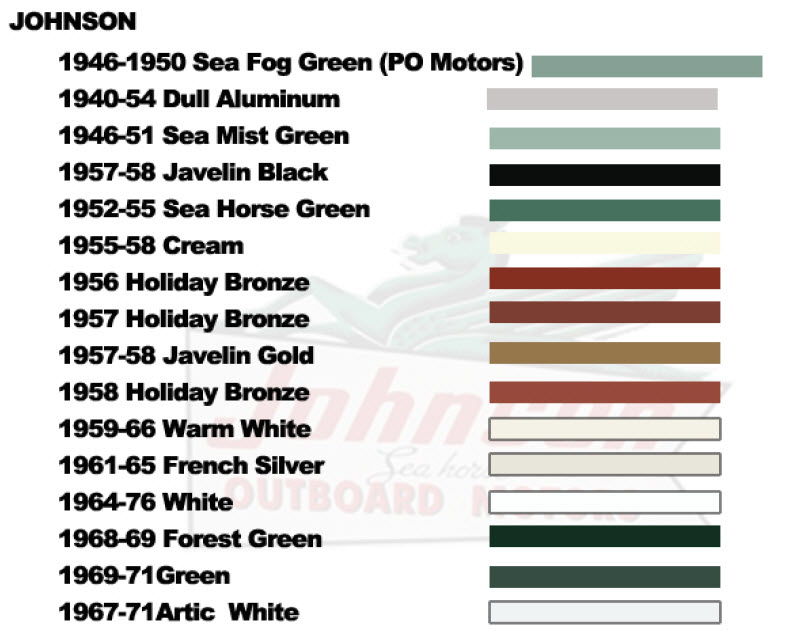 Spray Paint  Color Chart - Johnson Evinrude Outboard - BRP Parts