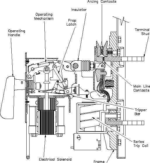 Electrical Safety Device Air Circuit Breaker (ACB)