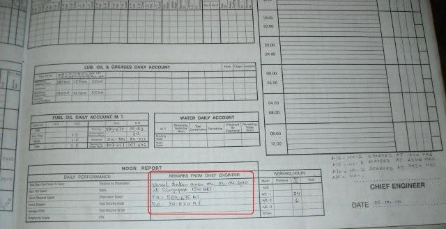 Important Points For Logbook Keeping On Ships \u2013 Part 1