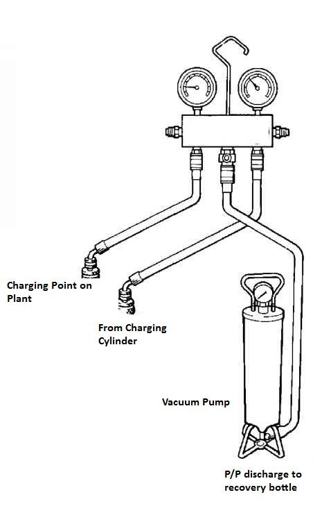 connecting a vacuum pump