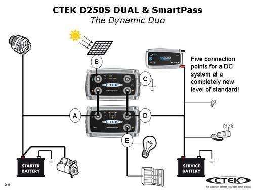 ctek battery charger wiring diagram