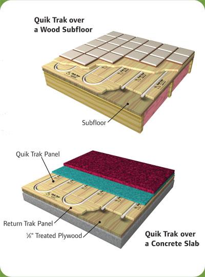 Radiant Floor Heating Radiant Floor Heating Piping Diagram