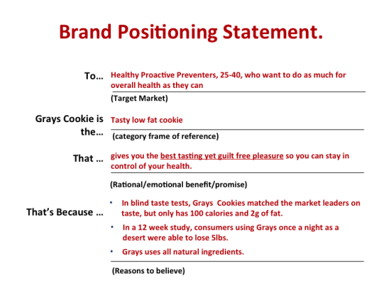 resume positioning statement - dimmitashort.co
