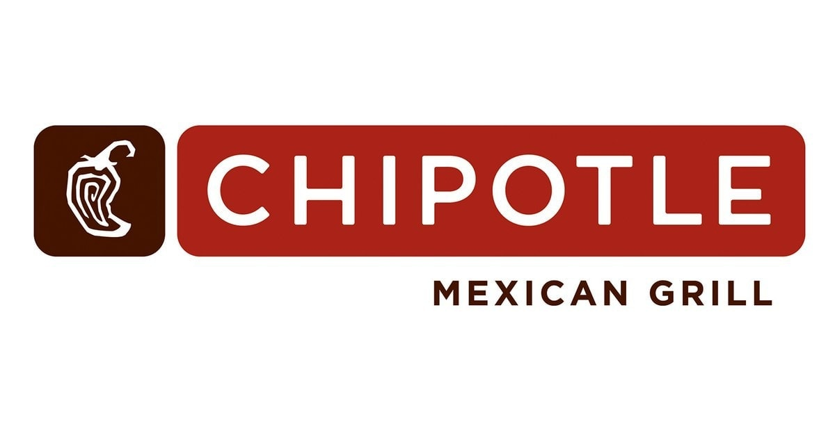 SWOT Analysis of Chipotle - Chipotle SWOT analysis