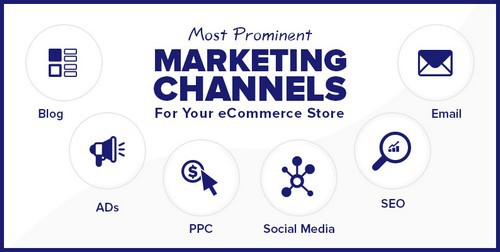 What are Marketing Channels and their application in marketing?