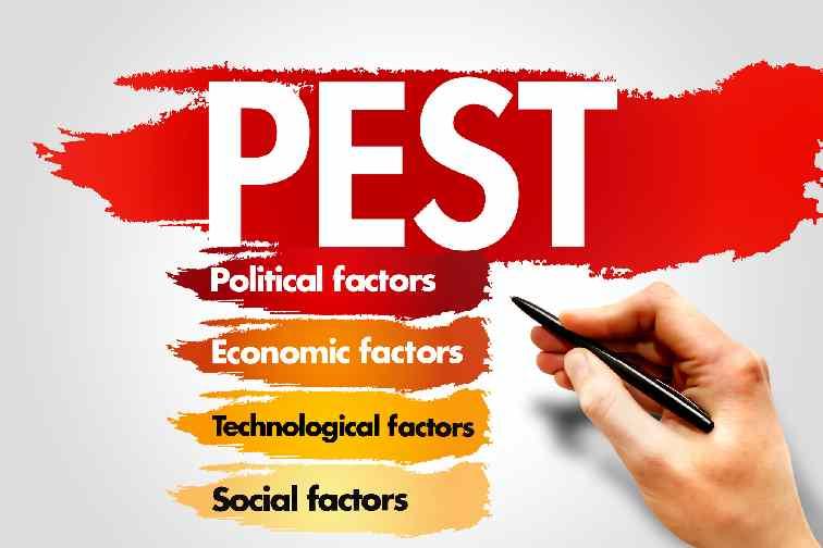 PEST Analysis in Marketing Definition and Understanding Marketing