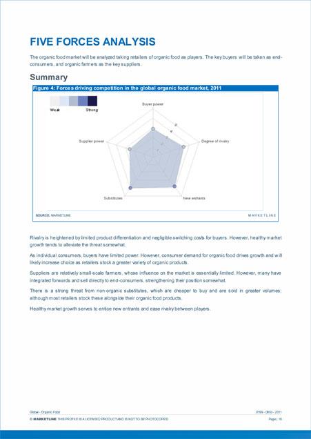 Industry Reports MarketLine Marketline
